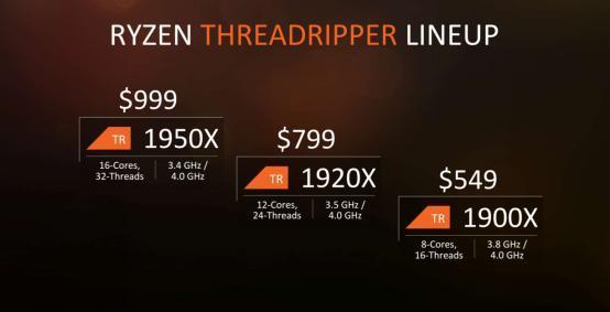 32核AMD Threadripper 3000系列青山CPU基准测试
