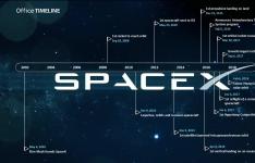 卫星互联网初创公司Astranis选择SpaceX进行首次商业发布