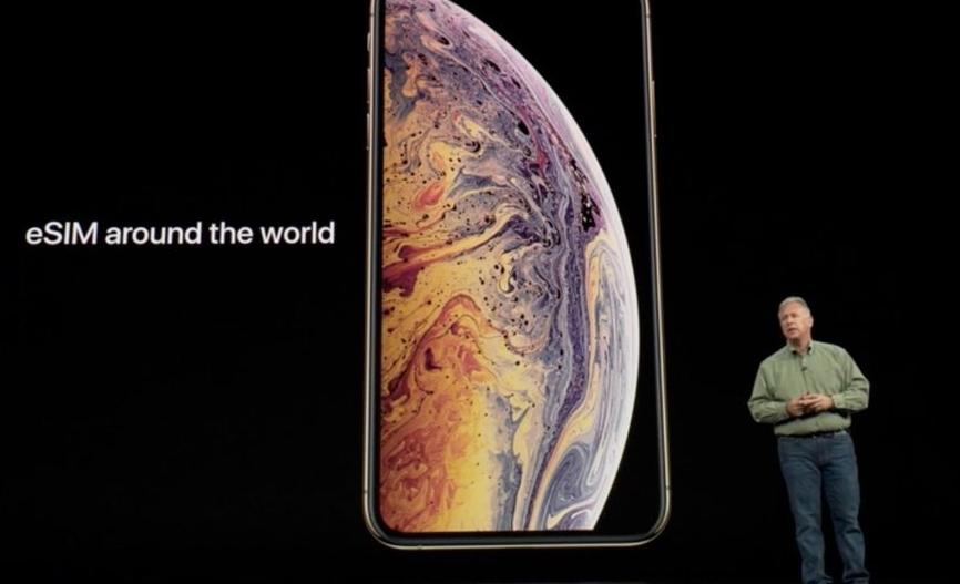 对您的新iPhone来说iPad或Pixel意味着什么