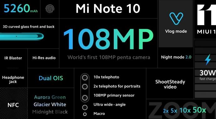 首款小米Mi Note 10促销视频专注于独特的Penta相机