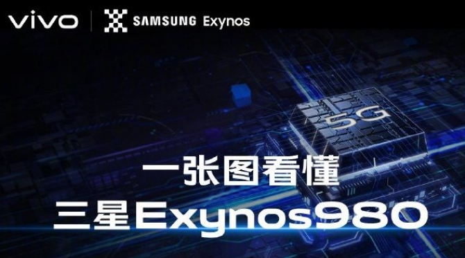 vivo X30将于下个月发布并搭载Exynos 980 SoC
