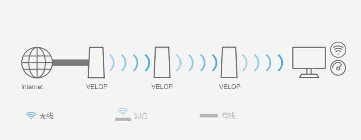 Gryphon推出最具成本效益的Mesh Wi-Fi安全路由器