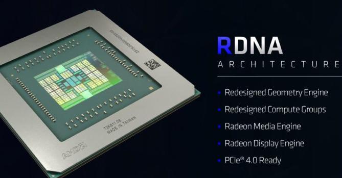 适用于Apple Mac Pro的AMD Radeon Pro W5700X工作站图形卡