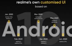 Realme X收到基于Android 10的Realme UI Beta更新