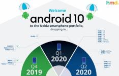 诺基亚2.2开始接收Android 10更新