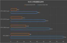 英伟达发布改进渲染质量的DLSS 2.0