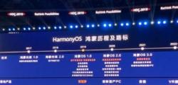 华为鸿蒙系统将于今年9月11日举行的华为开发者大会上发布2.0版本