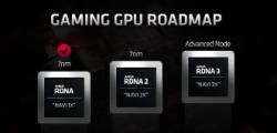 AMD RDNA 2架构将比上一代强大50%