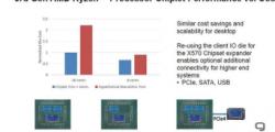 AMD的芯片设计可将成本降低一半以上