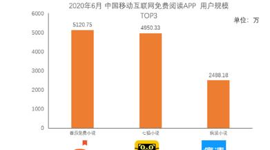 企鹅电竞官方网站ca88会员手机登录:国内权威第三方数据机构QuestMobile发布了中国移动互联网2020半年大报告