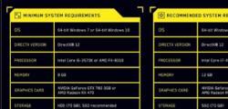 赛博朋克2077的配置就水涨船高了 4核CPU显然会吃紧