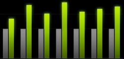 NVIDIA官方索性直接放出了RTX 3090的性能成绩