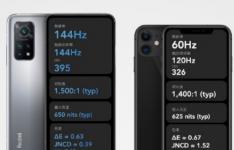 小米RedmiK30S至尊纪念版搭载6400万全场景三摄 包括6400万索尼超清主摄