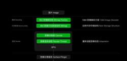 OPPO在以跃迁致善为主题正式推出OPPO全链路色彩管理系统