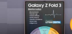 专利暗示三星GalaxyZFold3将具有健康追踪功能