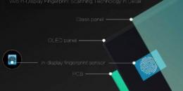 Vivo展示了具有指纹识别技术的手机