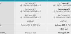 高通为我们带来了全新的骁龙888移动平台